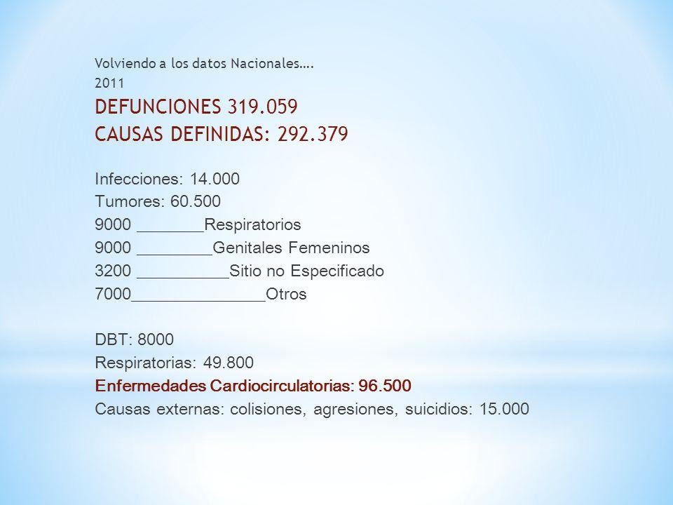 Volviendo a los datos Nacionales….