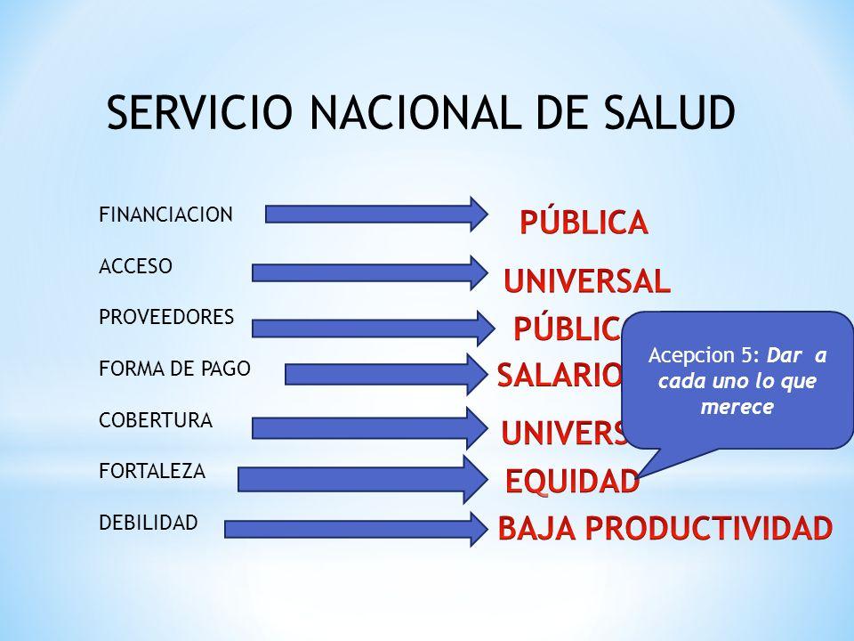SERVICIO NACIONAL DE SALUD FINANCIACION ACCESO PROVEEDORES FORMA DE PAGO COBERTURA FORTALEZA DEBILIDAD Acepcion 5: Dar a cada uno lo que merece