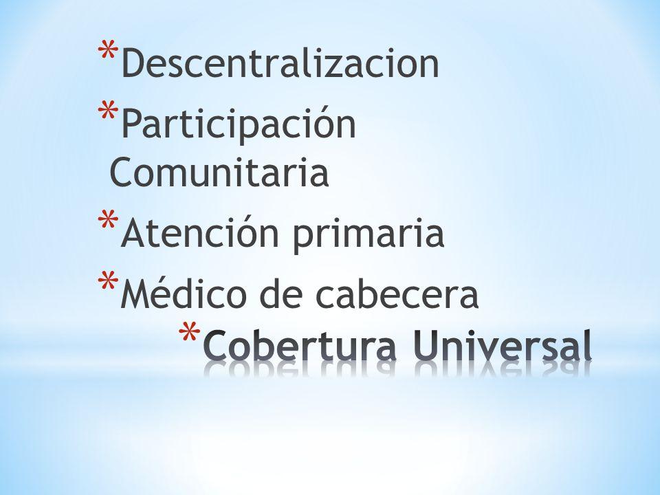 * Descentralizacion * Participación Comunitaria * Atención primaria * Médico de cabecera