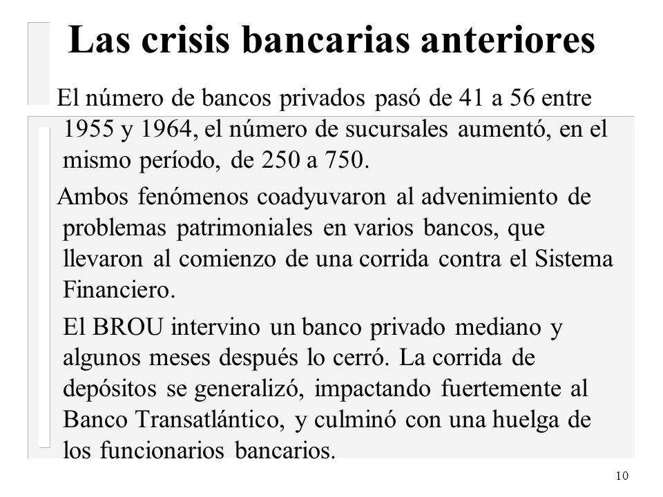 9 Las crisis bancarias anteriores Las tres crisis bancarias por los que atravesó Uruguay en la segunda mitad del siglo XX. promvieron las regulaciones