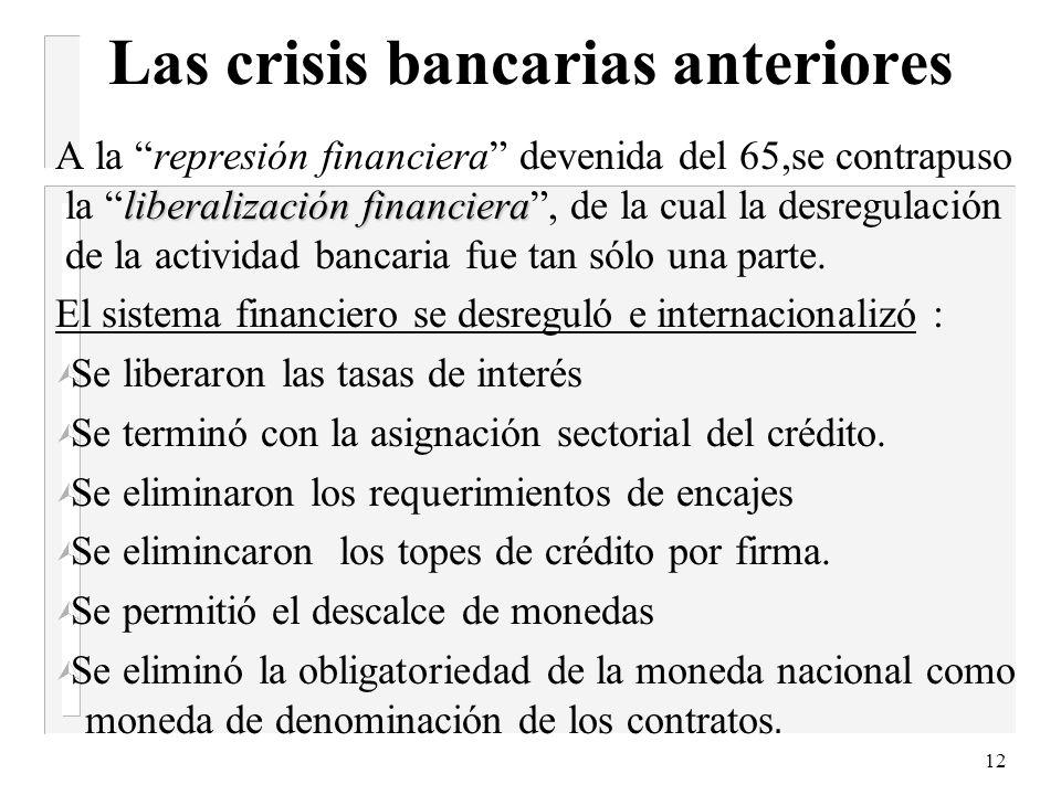 11 Las crisis bancarias anteriores Ù La resolución 1.Los depositantes pudieron acceder a un fondo de seguro de depósitos creado al finalizar la crisis