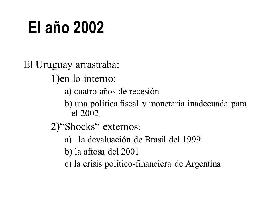 A un año del feriado bancario La sociedad uruguaya la ha calificado como la crisis más grande que el país ha sufrido en su historia. Más allá del esta