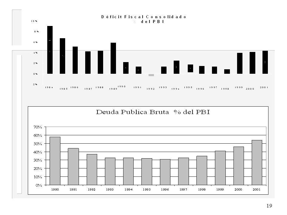 El año 2002 El Uruguay arrastraba: 1)en lo interno: a) cuatro años de recesión b) una política fiscal y monetaria inadecuada para el 2002, 2)Shocks ex