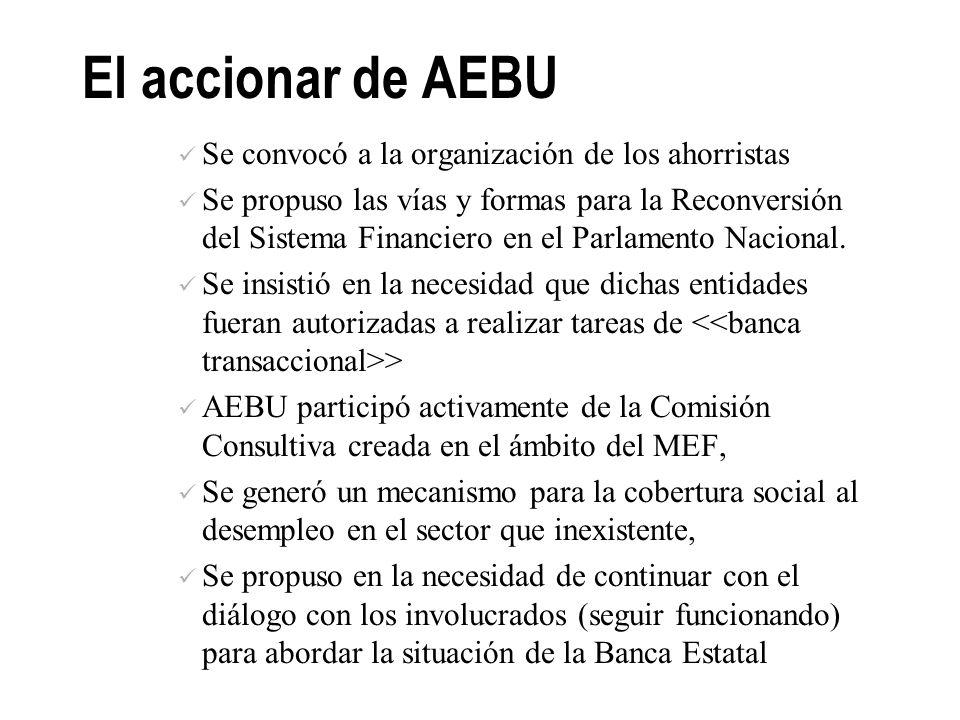 Los antecedentes inmediatos Los hitos relevantes fueron: la corrida sobre el Banco Galicia la generalización de la corrida alcanzando a la banca estat