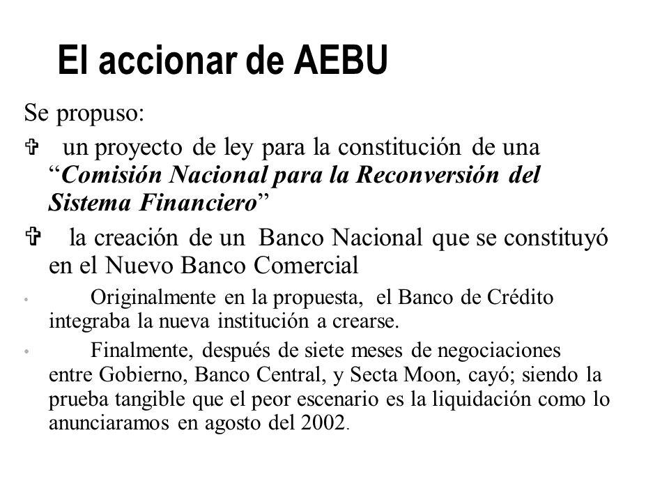 El accionar de AEBU El Sindicato desde que se evidenciaron los signos de la crisis, alertó: A las autoridades nacionales sobre lo grave de la situació