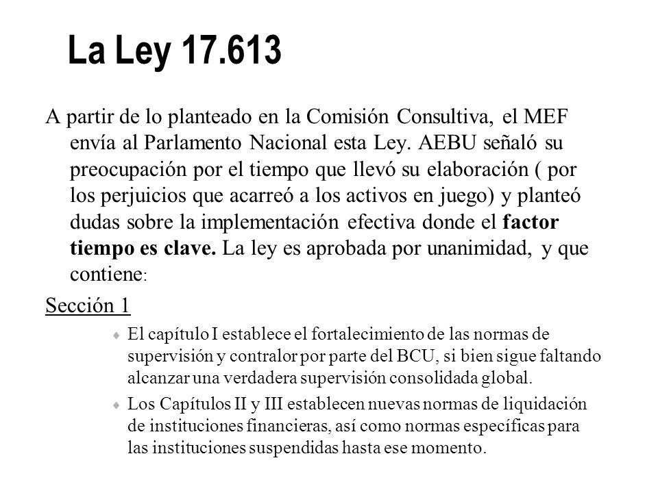 El accionar de AEBU Se propuso: un proyecto de ley para la constitución de unaComisión Nacional para la Reconversión del Sistema Financiero la creació