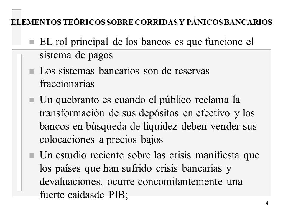 3 ELEMENTOS TEÓRICOS SOBRE CORRIDAS Y PÁNICOS BANCARIOS En general, es aceptado que la constitución del Banco Central ha frenado las retiradas de depó