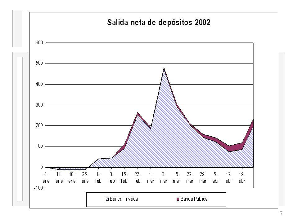A un año del feriado bancario La sociedad uruguaya la ha calificado como la crisis más grande que el país ha sufrido en su historia.