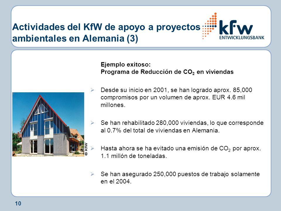 10 Actividades del KfW de apoyo a proyectos ambientales en Alemania (3) Ejemplo exitoso: Programa de Reducción de CO 2 en viviendas Desde su inicio en 2001, se han logrado aprox.