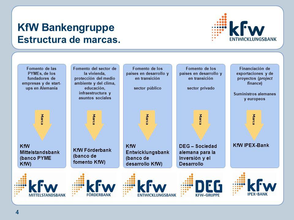 5 Evolución de las asignaciones totales del KfW 1995-2005 (en miles de millones de EUR) Total 2005: EUR 68,3 miles de millones