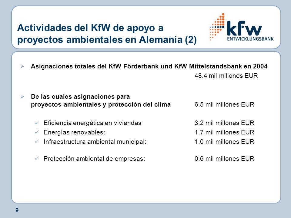 9 Actividades del KfW de apoyo a proyectos ambientales en Alemania (2) Asignaciones totales del KfW Förderbank und KfW Mittelstandsbank en 2004 48.4 mil millones EUR De las cuales asignaciones para proyectos ambientales y protección del clima 6.5 mil millones EUR Eficiencia energética en viviendas3.2 mil millones EUR Energías renovables:1.7 mil millones EUR Infraestructura ambiental municipal:1.0 mil millones EUR Protección ambiental de empresas:0.6 mil millones EUR
