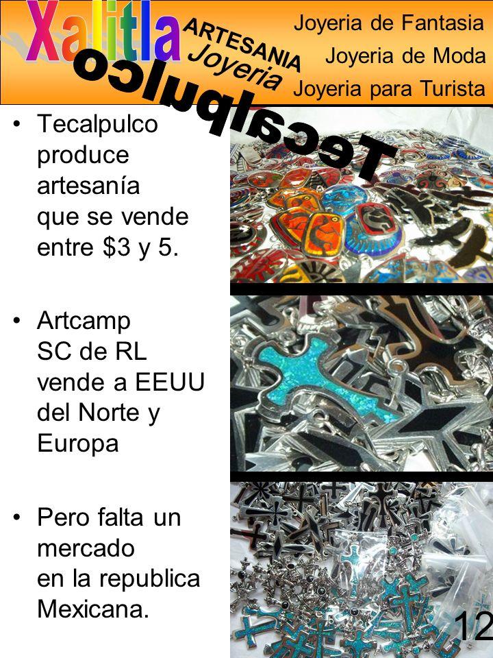 Tecalpulco produce artesanía que se vende entre $3 y 5. Artcamp SC de RL vende a EEUU del Norte y Europa Pero falta un mercado en la republica Mexican
