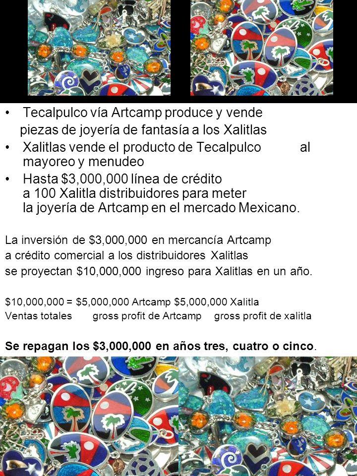 Tecalpulco vía Artcamp produce y vende piezas de joyería de fantasía a los Xalitlas Xalitlas vende el producto de Tecalpulco al mayoreo y menudeo Hast