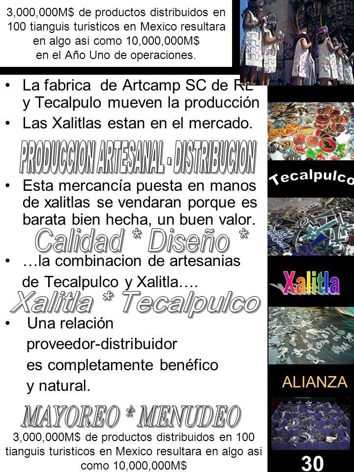 3,000,000M$ de productos distribuidos en 100 tianguis turisticos en Mexico resultara en algo asi como 10,000,000M$ en el Año Uno de operaciones. La fa
