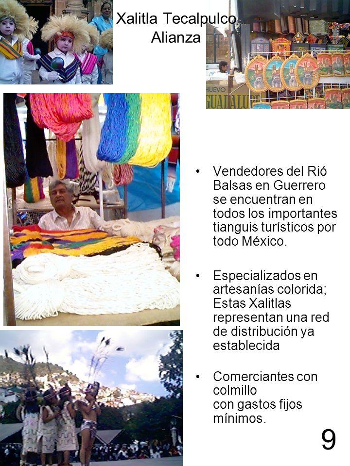 Vendedores del Rió Balsas en Guerrero se encuentran en todos los importantes tianguis turísticos por todo México. Especializados en artesanías colorid