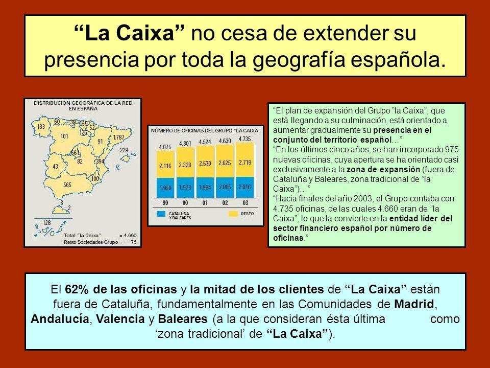 La Caixa no cesa de extender su presencia por toda la geografía española. El 62% de las oficinas y la mitad de los clientes de La Caixa están fuera de