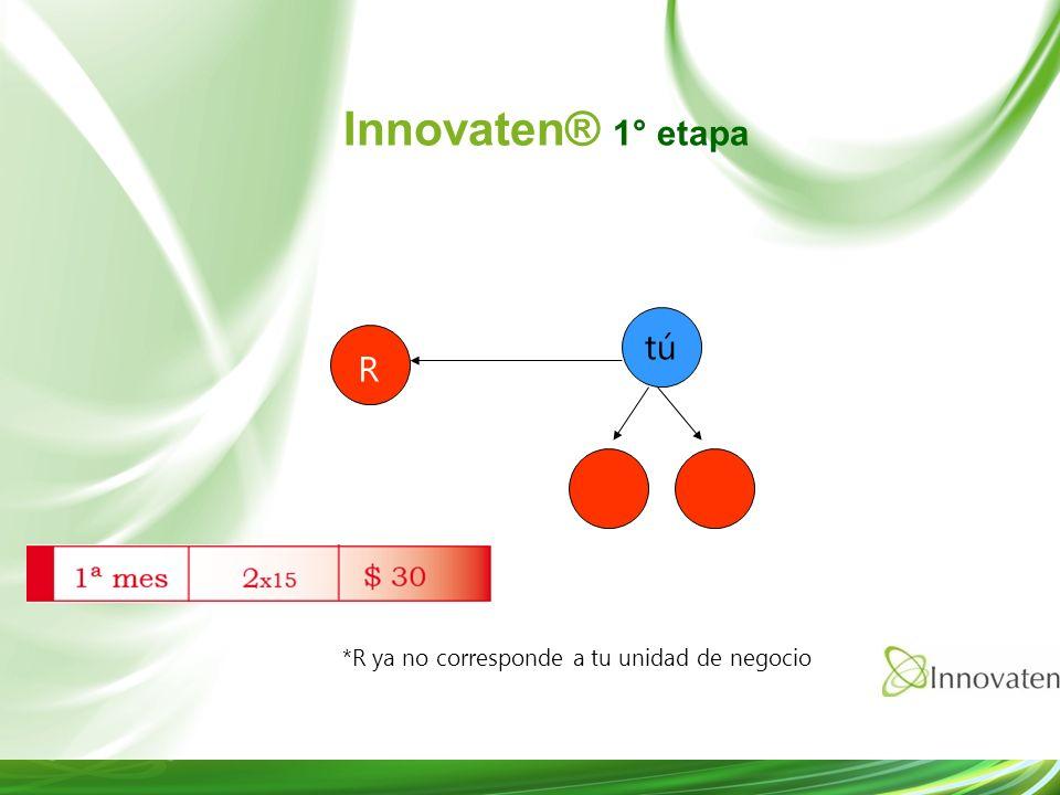 tú R *R ya no corresponde a tu unidad de negocio Innovaten® 1° etapa