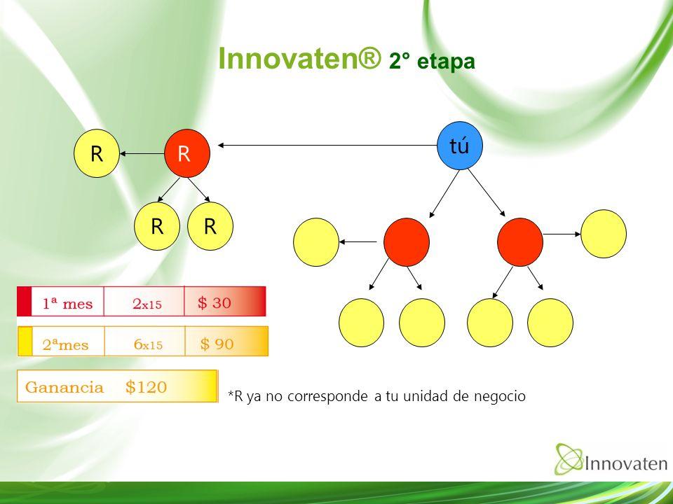 tú R]R] R R R *R ya no corresponde a tu unidad de negocio Innovaten® 2° etapa