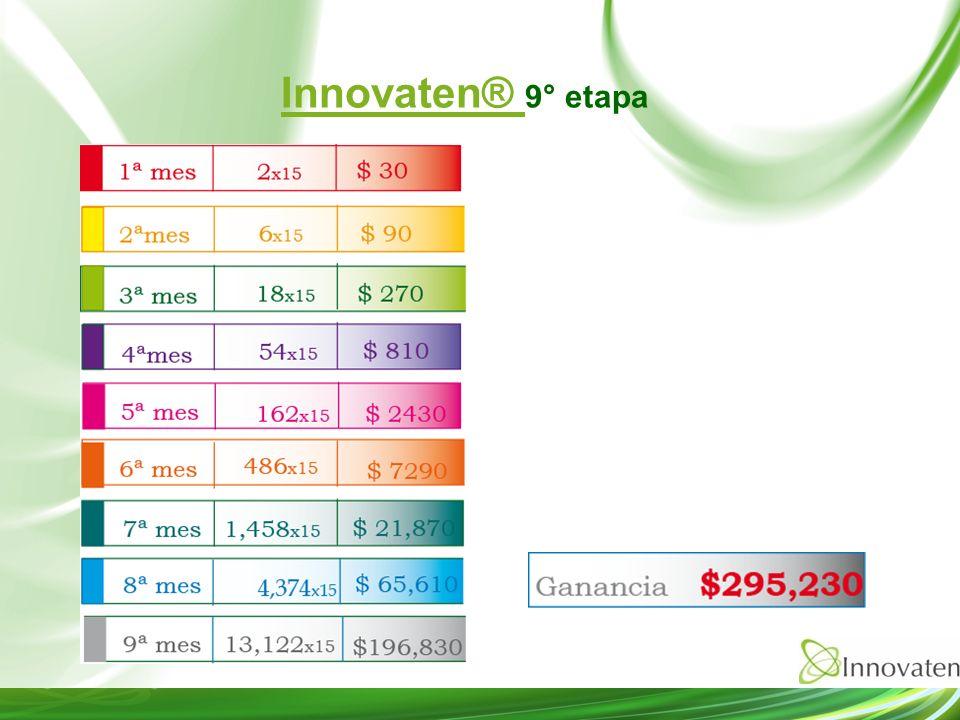 Innovaten® 9° etapa