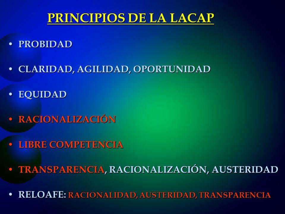 ESQUEMA GENERAL I.Disposiciones Generales (Arts.1-5) II.Unidades Normativa y Ejecutoras (Arts.