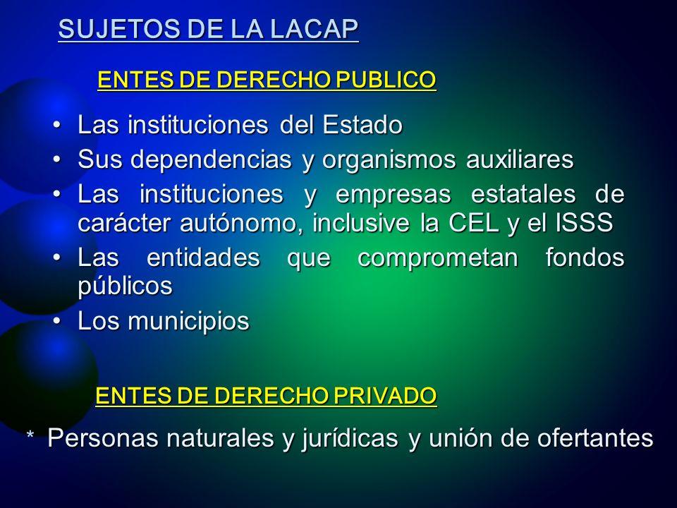 SUJETOS DE LOS CONTRATOS PERSONAS PÚBLICASPRIVADAS ESTATALES -- NO ESTATALES NATURALES JURIDICAS JURIDICAS -- ESTADO ORGANISMOS INDEP.