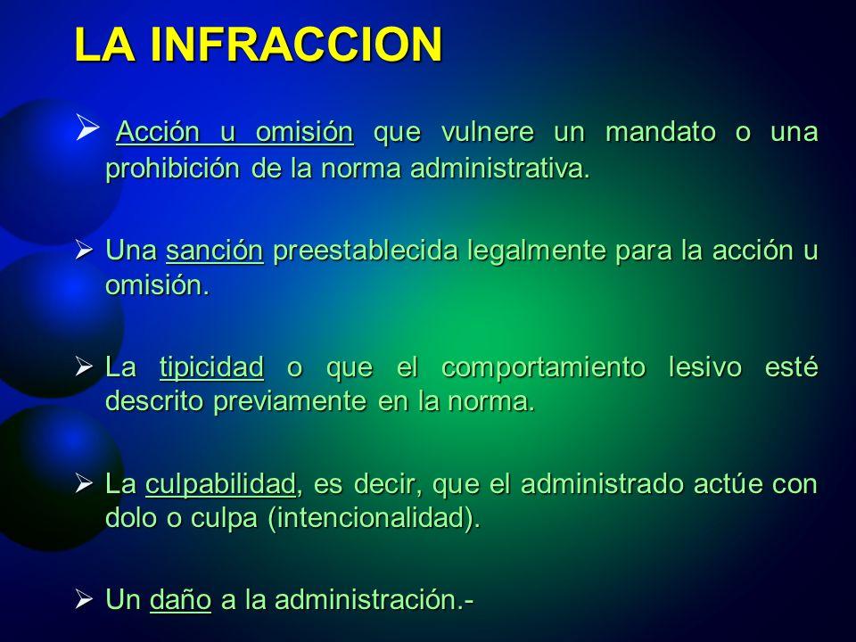 POTESTAD SANCIONADORA DE LA ADMINISTRACION Competencia para imponer correcciones a los ciudadanos o administrados por actos de éstos, contrarios al ordenamiento jurídico.