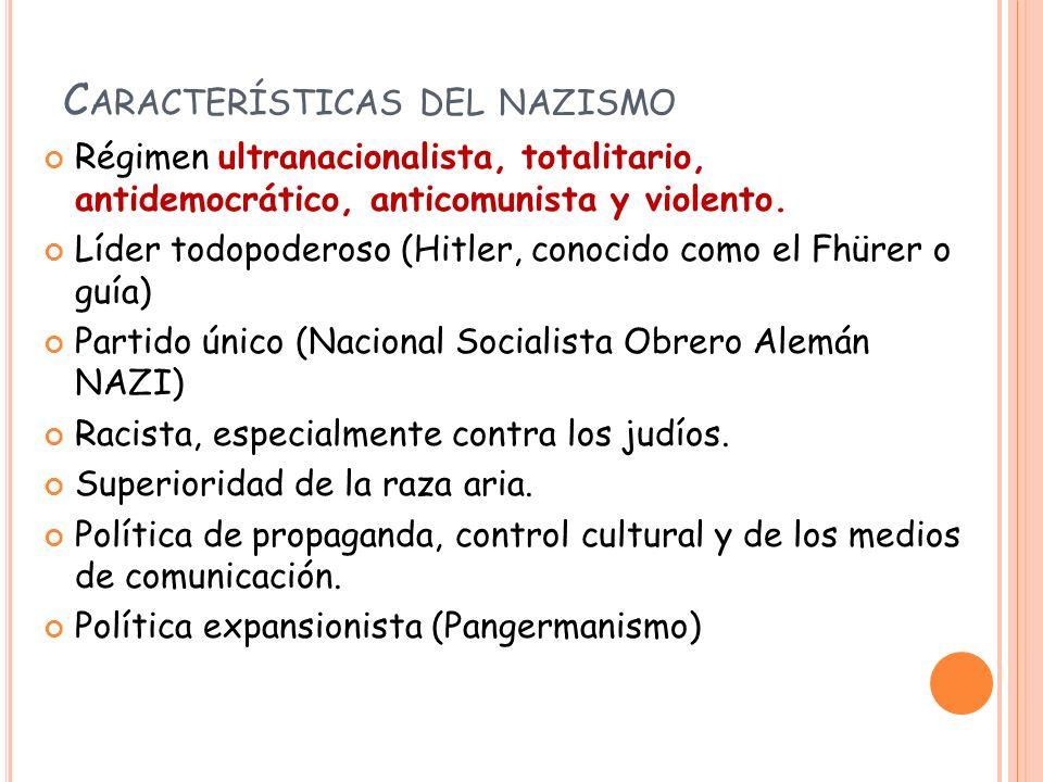 C ARACTERÍSTICAS DEL NAZISMO Régimen ultranacionalista, totalitario, antidemocrático, anticomunista y violento.