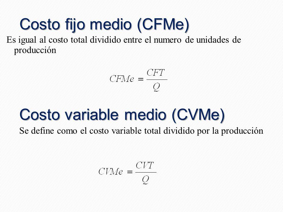 Costo fijo medio (CFMe) Costo fijo medio (CFMe) Es igual al costo total dividido entre el numero de unidades de producción Costo variable medio (CVMe) Se define como el costo variable total dividido por la producción