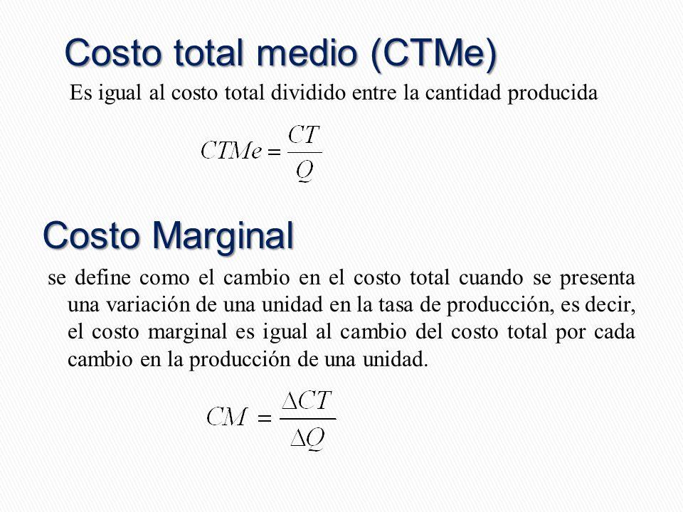 Costo total medio (CTMe) Es igual al costo total dividido entre la cantidad producida Costo Marginal se define como el cambio en el costo total cuando se presenta una variación de una unidad en la tasa de producción, es decir, el costo marginal es igual al cambio del costo total por cada cambio en la producción de una unidad.