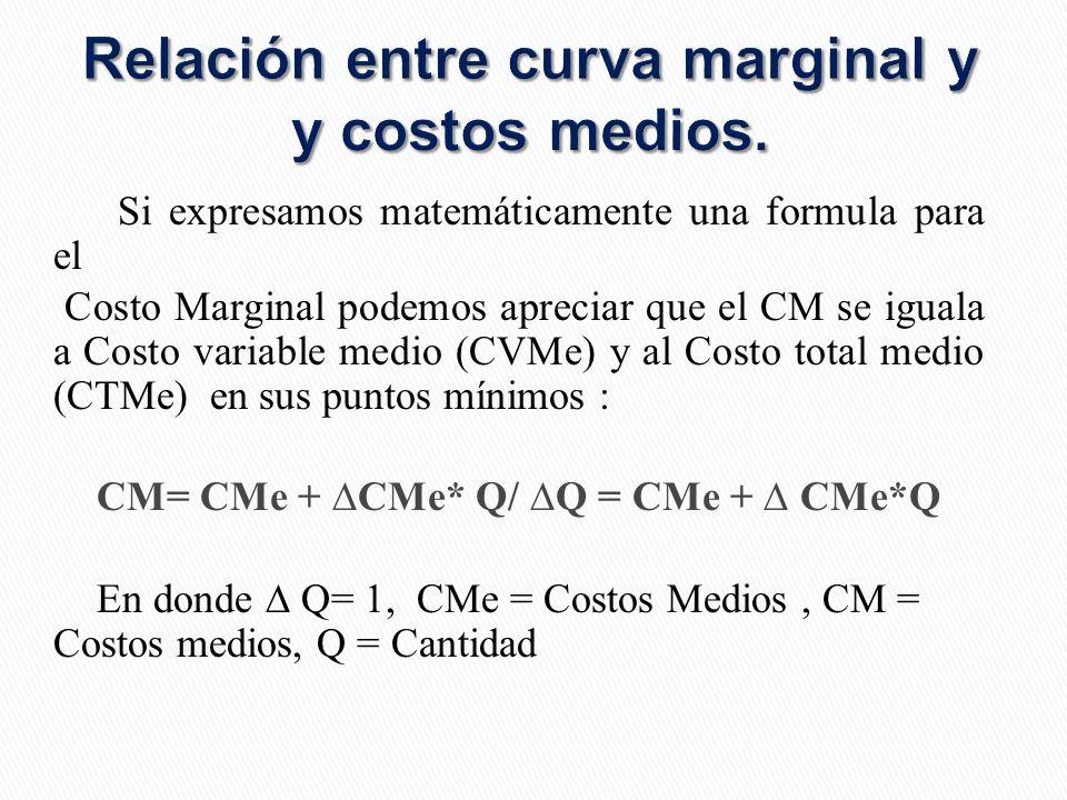 Relación entre curva marginal y y costos medios. Si expresamos matemáticamente una formula para el Costo Marginal podemos apreciar que el CM se iguala
