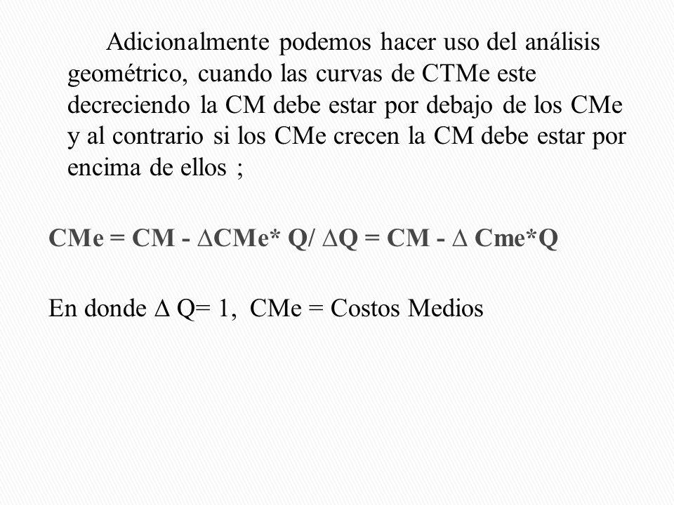Adicionalmente podemos hacer uso del análisis geométrico, cuando las curvas de CTMe este decreciendo la CM debe estar por debajo de los CMe y al contrario si los CMe crecen la CM debe estar por encima de ellos ; CMe = CM - CMe* Q/ Q = CM - Cme*Q En donde Q= 1, CMe = Costos Medios