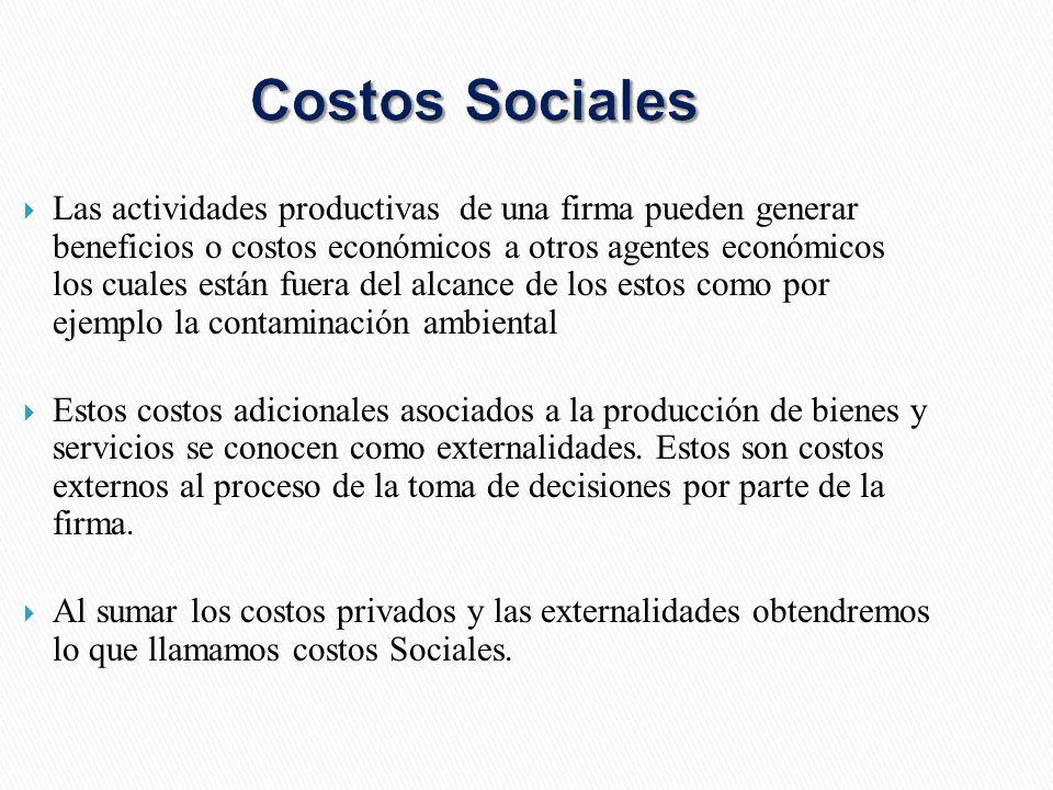 Costos Sociales Las actividades productivas de una firma pueden generar beneficios o costos económicos a otros agentes económicos los cuales están fue