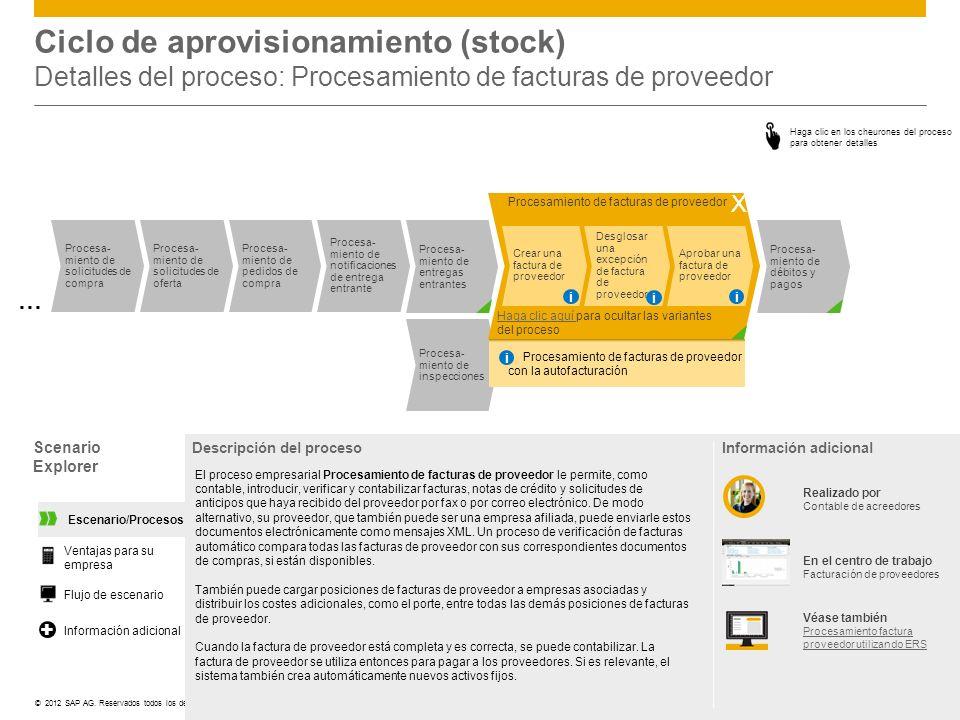 ©© 2012 SAP AG. Reservados todos los derechos. Procesa- miento de inspecciones Procesamiento de facturas de proveedor Crear una factura de proveedor D