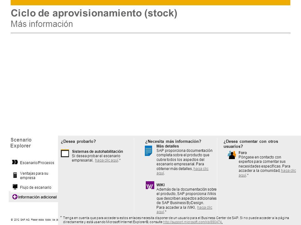 ©© 2012 SAP AG. Reservados todos los derechos. Información adicional Ciclo de aprovisionamiento (stock) Más información Scenario Explorer Ventajas par