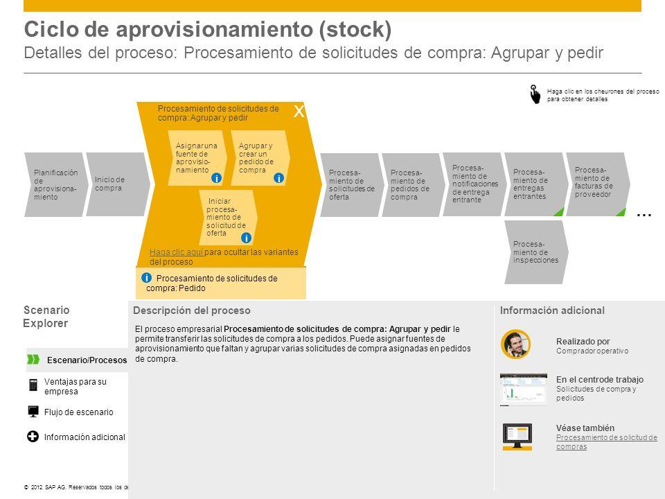 ©© 2012 SAP AG. Reservados todos los derechos. Ciclo de aprovisionamiento (stock) Detalles del proceso: Procesamiento de solicitudes de compra: Agrupa