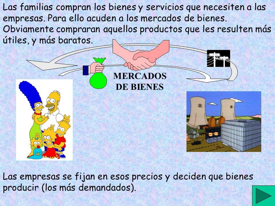 Las familias compran los bienes y servicios que necesiten a las empresas.