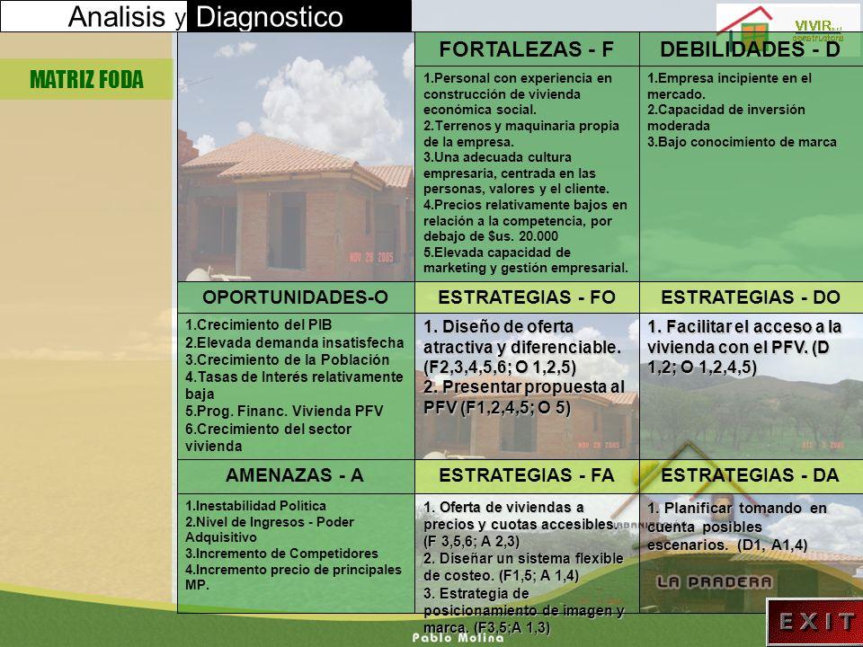 Analisis y Diagnostico MATRIZ FODA 1. Planificar tomando en cuenta posibles escenarios. (D1, A1,4) ESTRATEGIAS - DA 1. Oferta de viviendas a precios y
