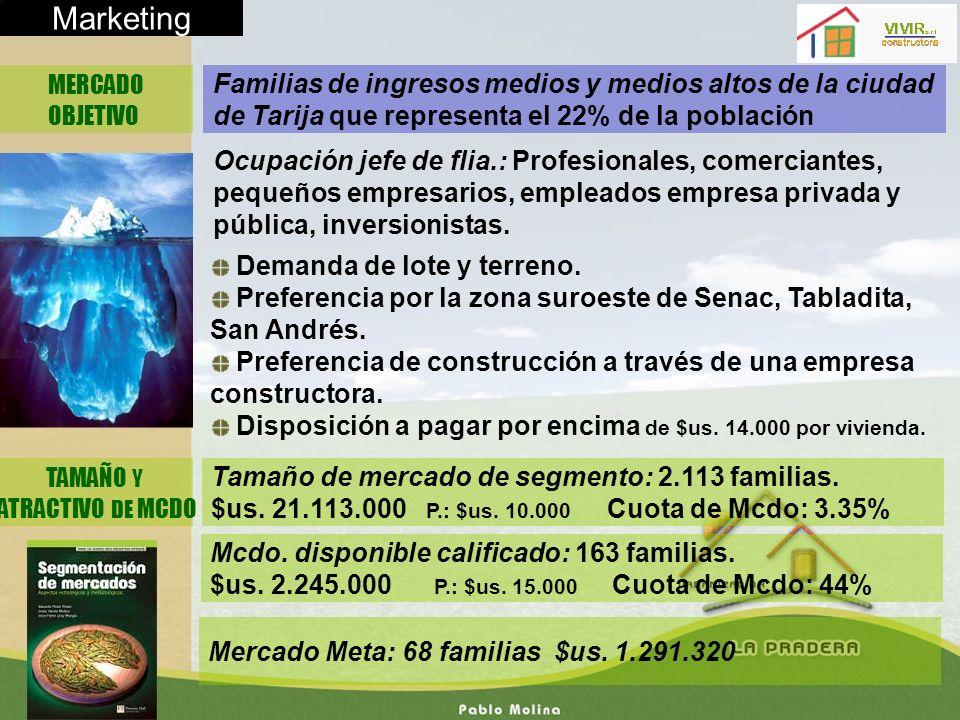 Marketing MERCADO OBJETIVO Familias de ingresos medios y medios altos de la ciudad de Tarija que representa el 22% de la población Ocupación jefe de f