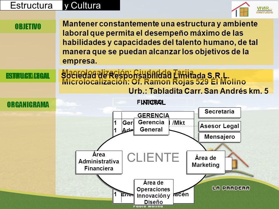 Estructura y Cultura OBJETIVO Mantener constantemente una estructura y ambiente laboral que permita el desempeño máximo de las habilidades y capacidad