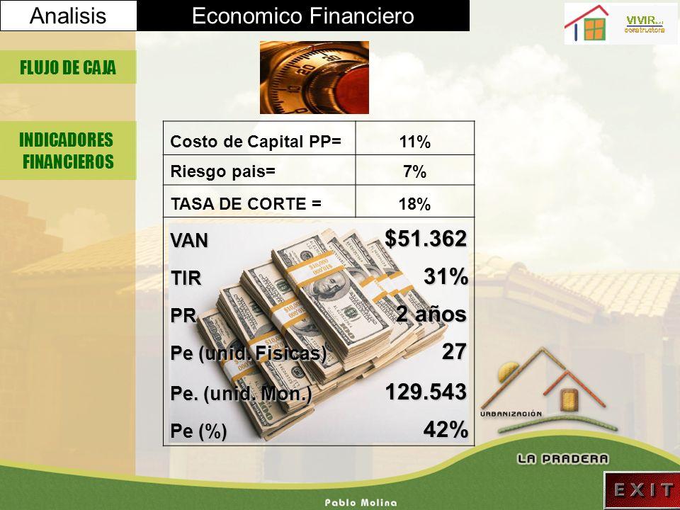 AnalisisEconomico Financiero FLUJO DE CAJA INDICADORES FINANCIEROS Costo de Capital PP=11% Riesgo pais=7% TASA DE CORTE =18% VAN$51.362 TIR31% PR 2 añ