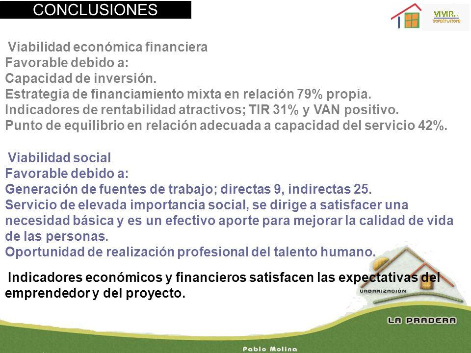 CONCLUSIONES Viabilidad económica financiera Favorable debido a: Capacidad de inversión. Estrategia de financiamiento mixta en relación 79% propia. In