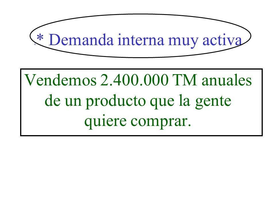 4 * Demanda interna muy activa Vendemos 2.400.000 TM anuales de un producto que la gente quiere comprar.
