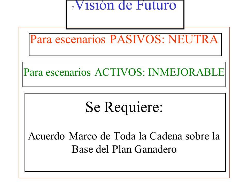 7 Visión de Futuro Para escenarios PASIVOS: NEUTRA Para escenarios ACTIVOS: INMEJORABLE Se Requiere: Acuerdo Marco de Toda la Cadena sobre la Base del Plan Ganadero