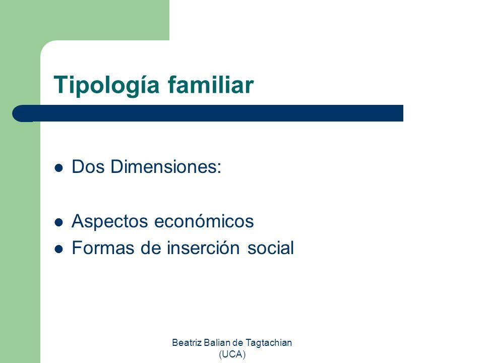 Beatriz Balian de Tagtachian (UCA) Tipología familiar Dos Dimensiones: Aspectos económicos Formas de inserción social