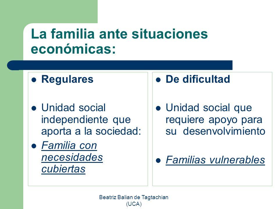 Beatriz Balian de Tagtachian (UCA) La familia ante situaciones económicas: Regulares Unidad social independiente que aporta a la sociedad: Familia con