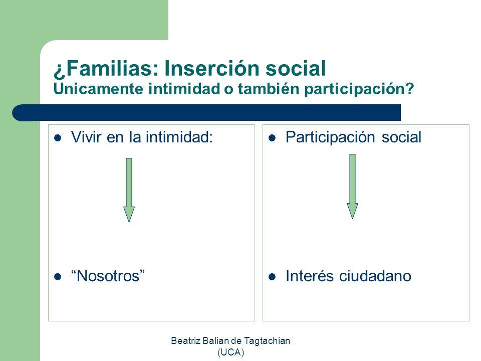 Beatriz Balian de Tagtachian (UCA) ¿Familias: Inserción social Unicamente intimidad o también participación? Vivir en la intimidad: Nosotros Participa