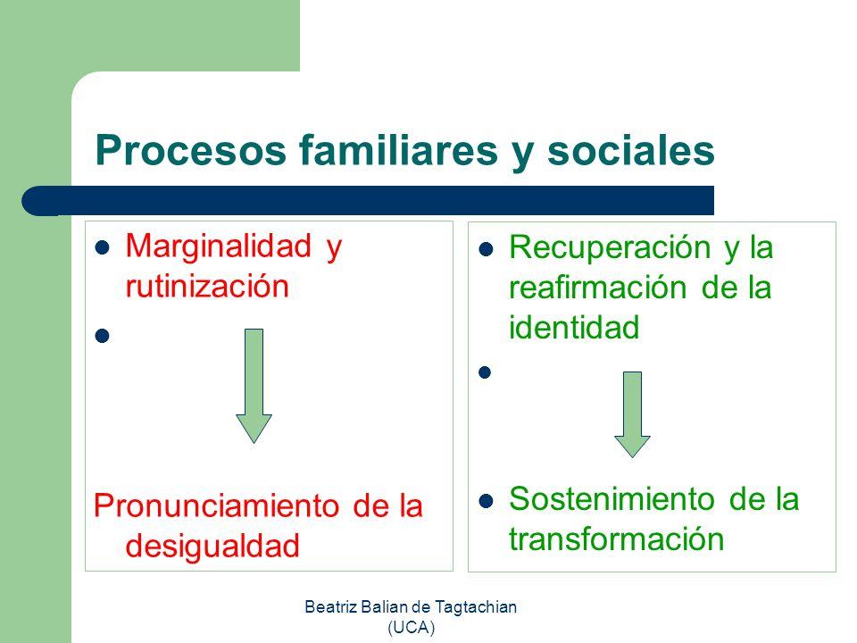 Beatriz Balian de Tagtachian (UCA) Procesos familiares y sociales Marginalidad y rutinización Pronunciamiento de la desigualdad Recuperación y la reaf