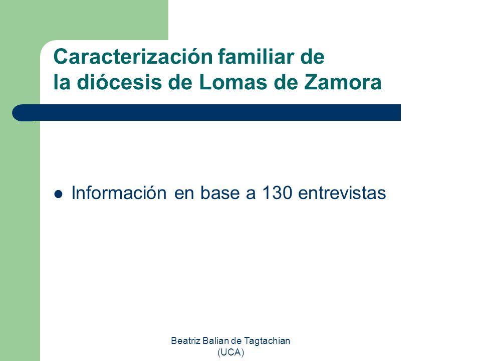 Beatriz Balian de Tagtachian (UCA) Caracterización familiar de la diócesis de Lomas de Zamora Información en base a 130 entrevistas