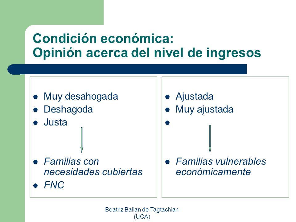 Beatriz Balian de Tagtachian (UCA) Condición económica: Opinión acerca del nivel de ingresos Muy desahogada Deshagoda Justa Familias con necesidades c