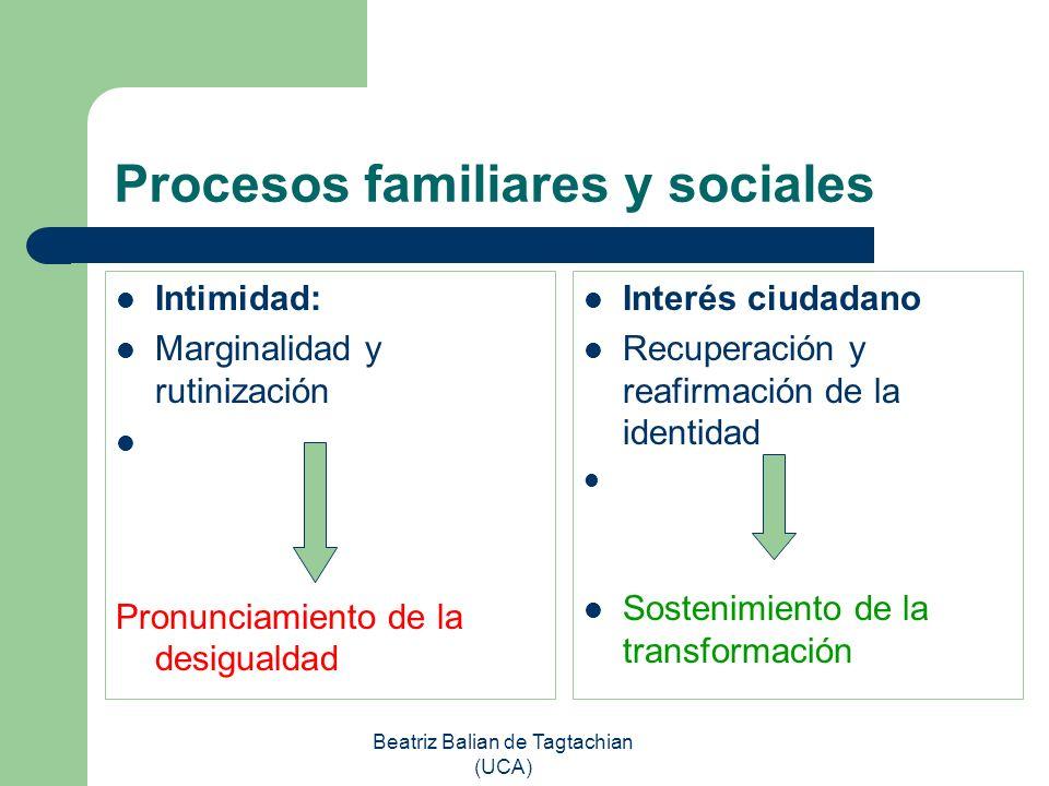 Beatriz Balian de Tagtachian (UCA) Procesos familiares y sociales Intimidad: Marginalidad y rutinización Pronunciamiento de la desigualdad Interés ciu